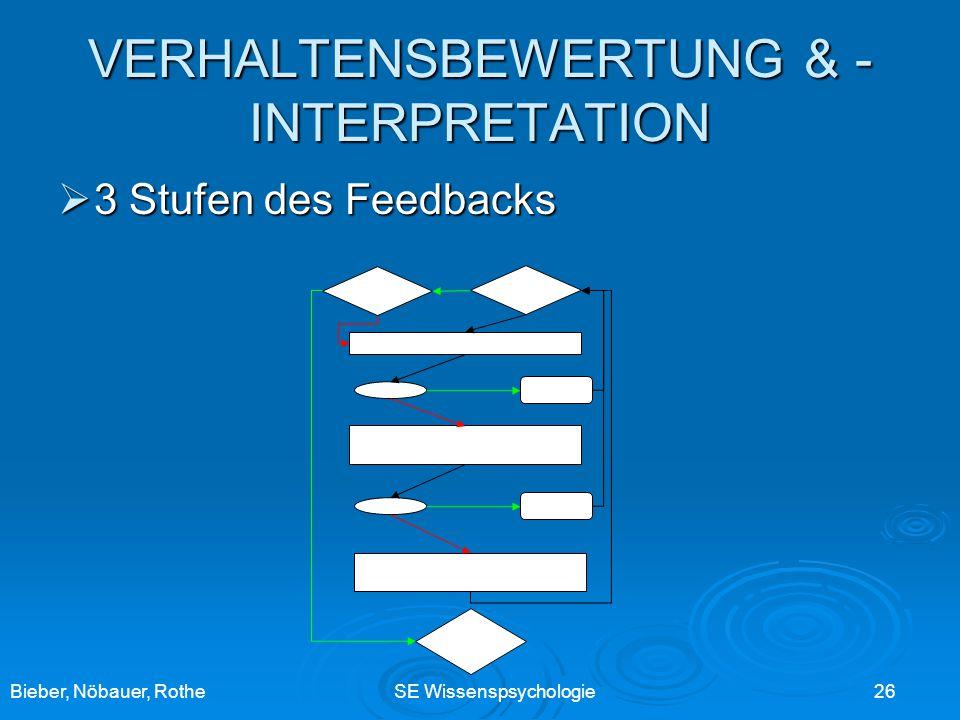 Bieber, Nöbauer, RotheSE Wissenspsychologie 26 3 Stufen des Feedbacks 3 Stufen des Feedbacks VERHALTENSBEWERTUNG & - INTERPRETATION