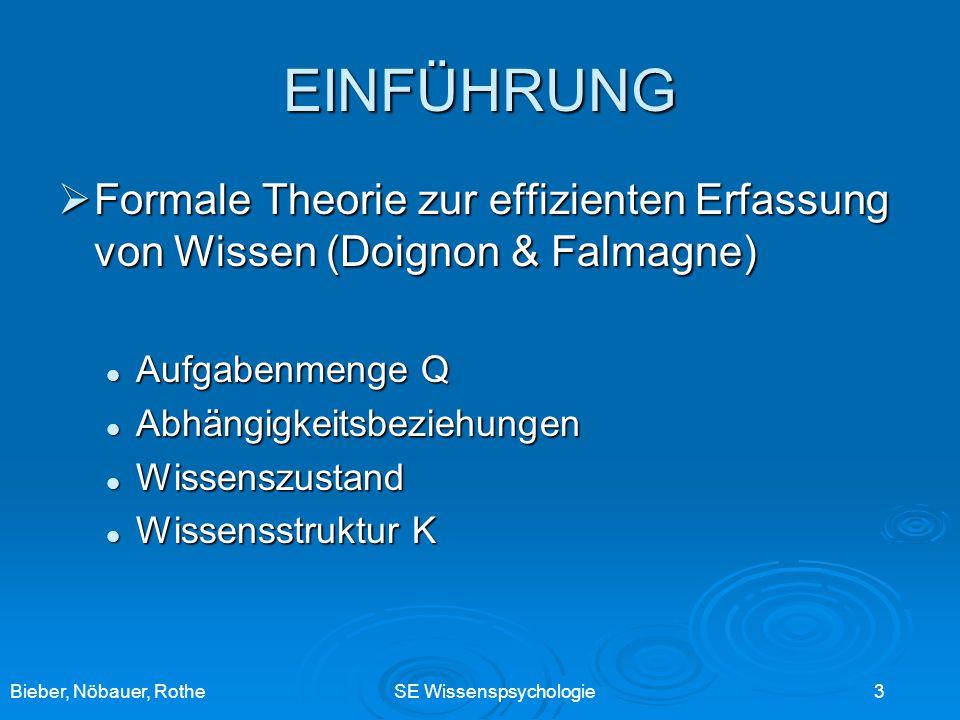 Bieber, Nöbauer, RotheSE Wissenspsychologie 3 EINFÜHRUNG Formale Theorie zur effizienten Erfassung von Wissen (Doignon & Falmagne) Formale Theorie zur