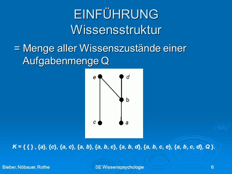 Bieber, Nöbauer, RotheSE Wissenspsychologie 6 EINFÜHRUNG Wissensstruktur = Menge aller Wissenszustände einer Aufgabenmenge Q K = { { }, {a}, {c}, {a,