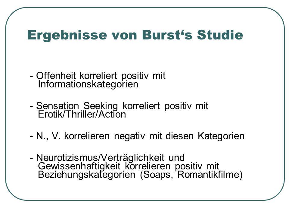 Ergebnisse von Bursts Studie - Offenheit korreliert positiv mit Informationskategorien - Sensation Seeking korreliert positiv mit Erotik/Thriller/Action - N., V.