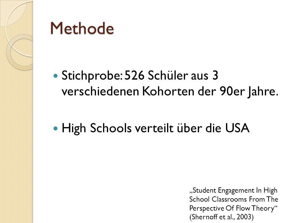 Methode Stichprobe: 526 Schüler aus 3 verschiedenen Kohorten der 90er Jahre. High Schools verteilt über die USA Student Engagement In High School Clas