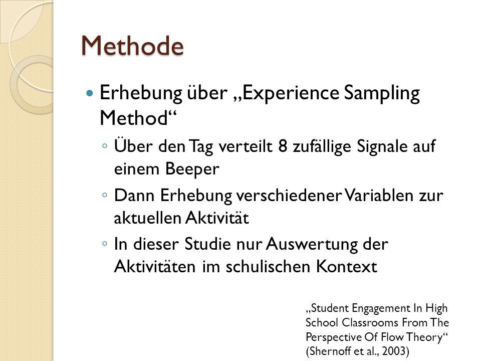 Methode Erhebung über Experience Sampling Method Über den Tag verteilt 8 zufällige Signale auf einem Beeper Dann Erhebung verschiedener Variablen zur