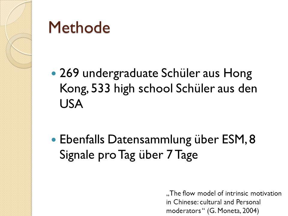 Methode 269 undergraduate Schüler aus Hong Kong, 533 high school Schüler aus den USA Ebenfalls Datensammlung über ESM, 8 Signale pro Tag über 7 Tage T