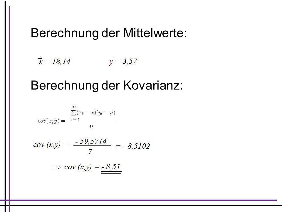Berechnung der Mittelwerte: Berechnung der Kovarianz: