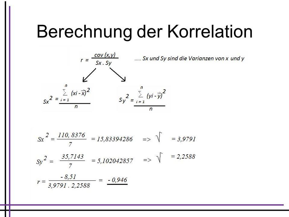 Berechnung der Korrelation