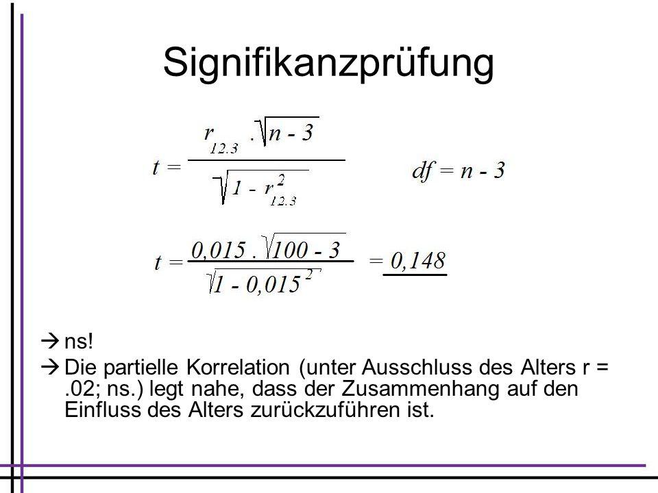 Signifikanzprüfung ns! Die partielle Korrelation (unter Ausschluss des Alters r =.02; ns.) legt nahe, dass der Zusammenhang auf den Einfluss des Alter