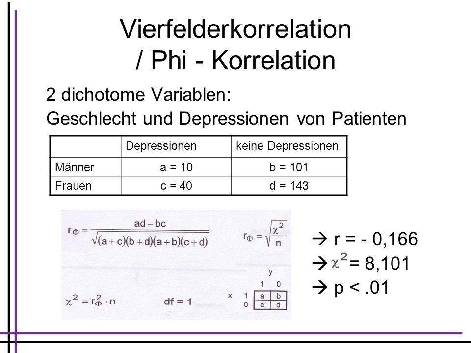 Vierfelderkorrelation / Phi - Korrelation 2 dichotome Variablen: Geschlecht und Depressionen von Patienten r = - 0,166 = 8,101 p <.01 Depressionenkein