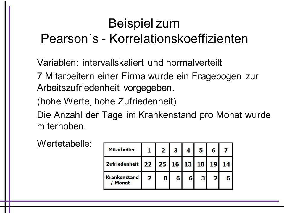 Beispiel zum Pearson´s - Korrelationskoeffizienten Variablen: intervallskaliert und normalverteilt 7 Mitarbeitern einer Firma wurde ein Fragebogen zur