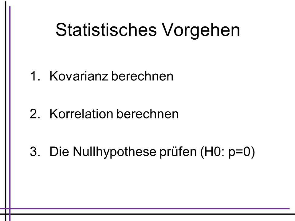 Statistisches Vorgehen 1.Kovarianz berechnen 2.Korrelation berechnen 3.Die Nullhypothese prüfen (H0: p=0)