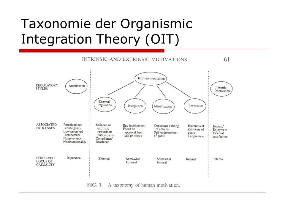 Taxonomie der Organismic Integration Theory (OIT)