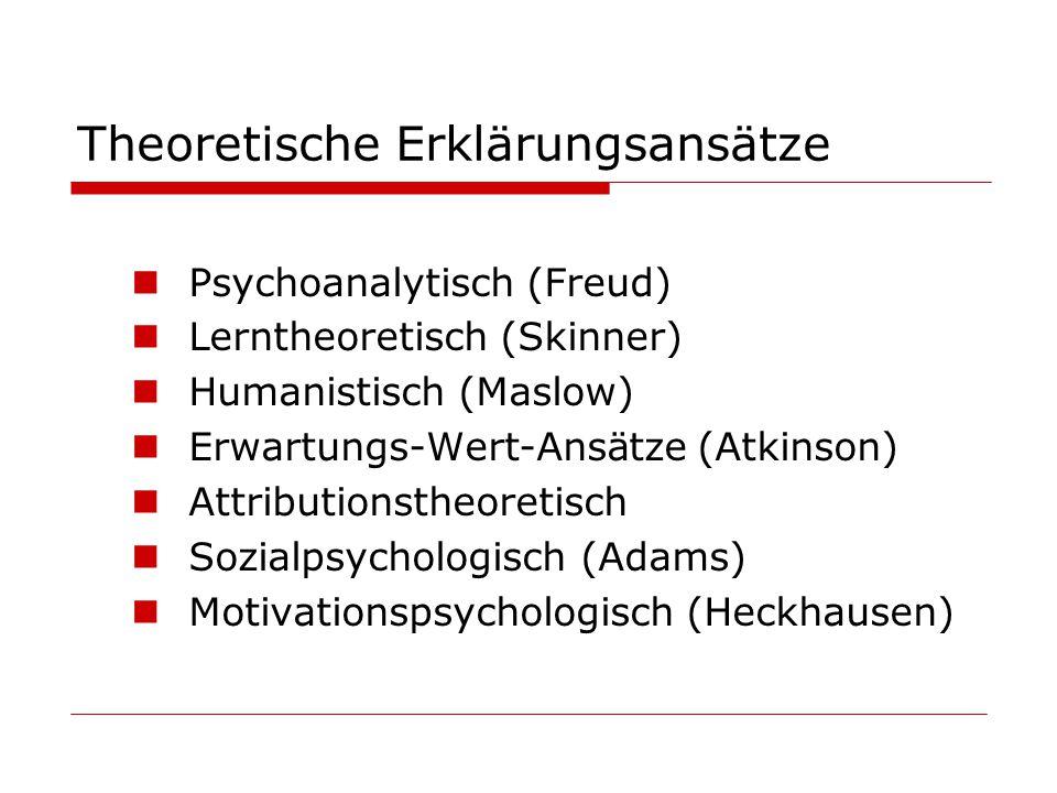 Selbstbestimmungstheorie der Motivation Literaturquelle: Ryan, R.M.