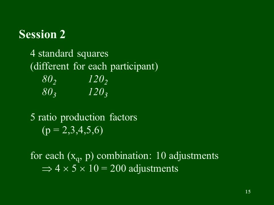 15 Session 2 4 standard squares (different for each participant) 80 2 120 2 80 3 120 3 5 ratio production factors (p = 2,3,4,5,6) for each (x q, p) combination: 10 adjustments 4 5 10 = 200 adjustments