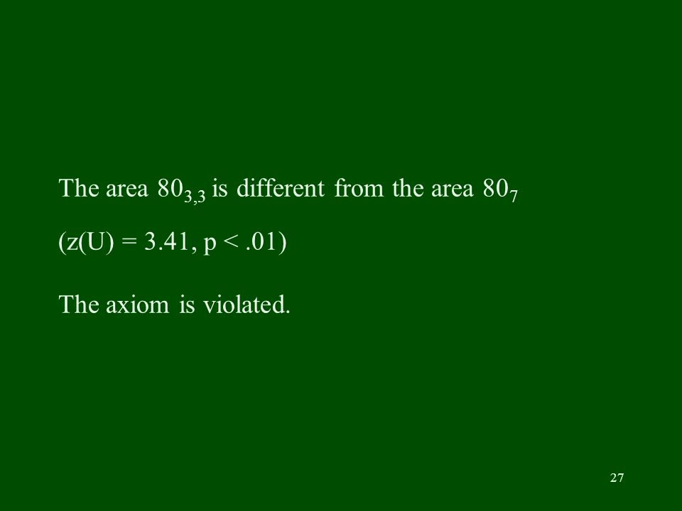 27 The area 80 3,3 is different from the area 80 7 (z(U) = 3.41, p <.01) The axiom is violated.