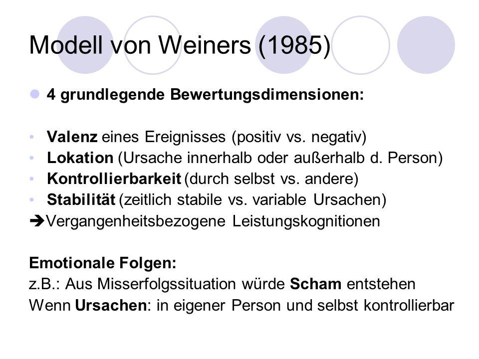 Modell von Weiners (1985) 4 grundlegende Bewertungsdimensionen: Valenz eines Ereignisses (positiv vs. negativ) Lokation (Ursache innerhalb oder außerh