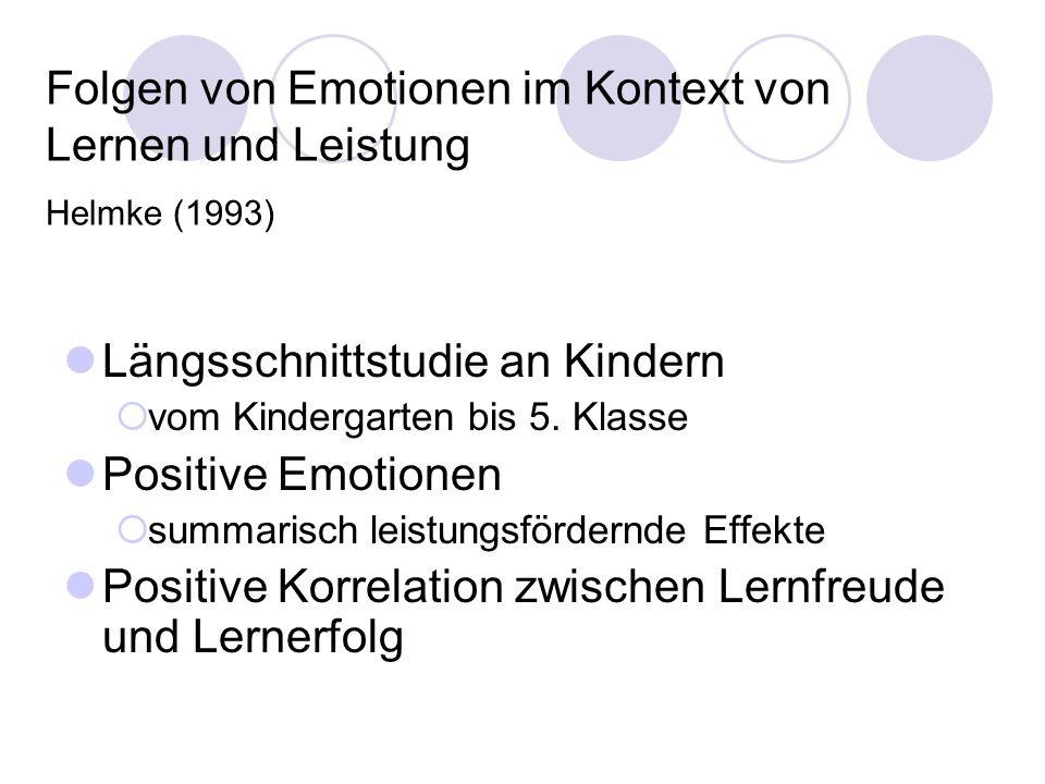 Folgen von Emotionen im Kontext von Lernen und Leistung Helmke (1993) Längsschnittstudie an Kindern vom Kindergarten bis 5. Klasse Positive Emotionen
