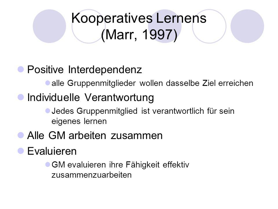 Kooperatives Lernens (Marr, 1997) Positive Interdependenz alle Gruppenmitglieder wollen dasselbe Ziel erreichen Individuelle Verantwortung Jedes Grupp