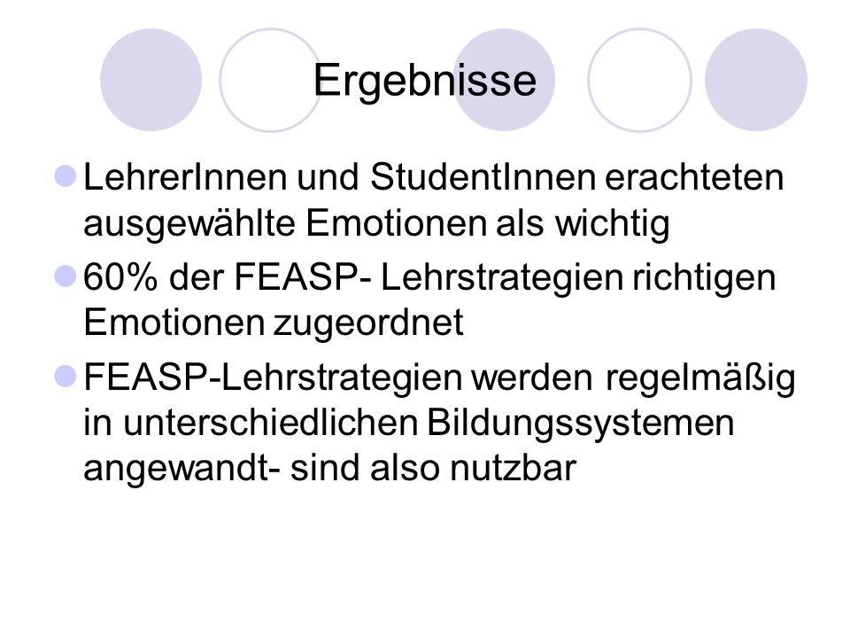 LehrerInnen und StudentInnen erachteten ausgewählte Emotionen als wichtig 60% der FEASP- Lehrstrategien richtigen Emotionen zugeordnet FEASP-Lehrstrat