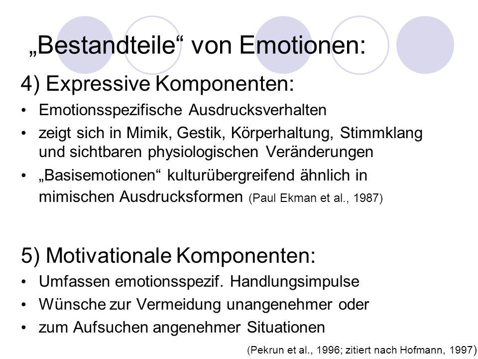 Bestandteile von Emotionen: 4) Expressive Komponenten: Emotionsspezifische Ausdrucksverhalten zeigt sich in Mimik, Gestik, Körperhaltung, Stimmklang u