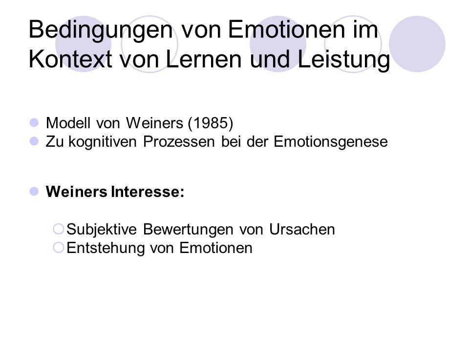 Bedingungen von Emotionen im Kontext von Lernen und Leistung Modell von Weiners (1985) Zu kognitiven Prozessen bei der Emotionsgenese Weiners Interess
