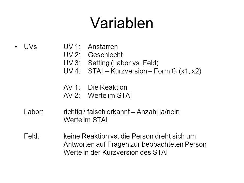 Variablen UVsUV 1:Anstarren UV 2:Geschlecht UV 3:Setting (Labor vs. Feld) UV 4:STAI – Kurzversion – Form G (x1, x2) AV 1:Die Reaktion AV 2:Werte im ST