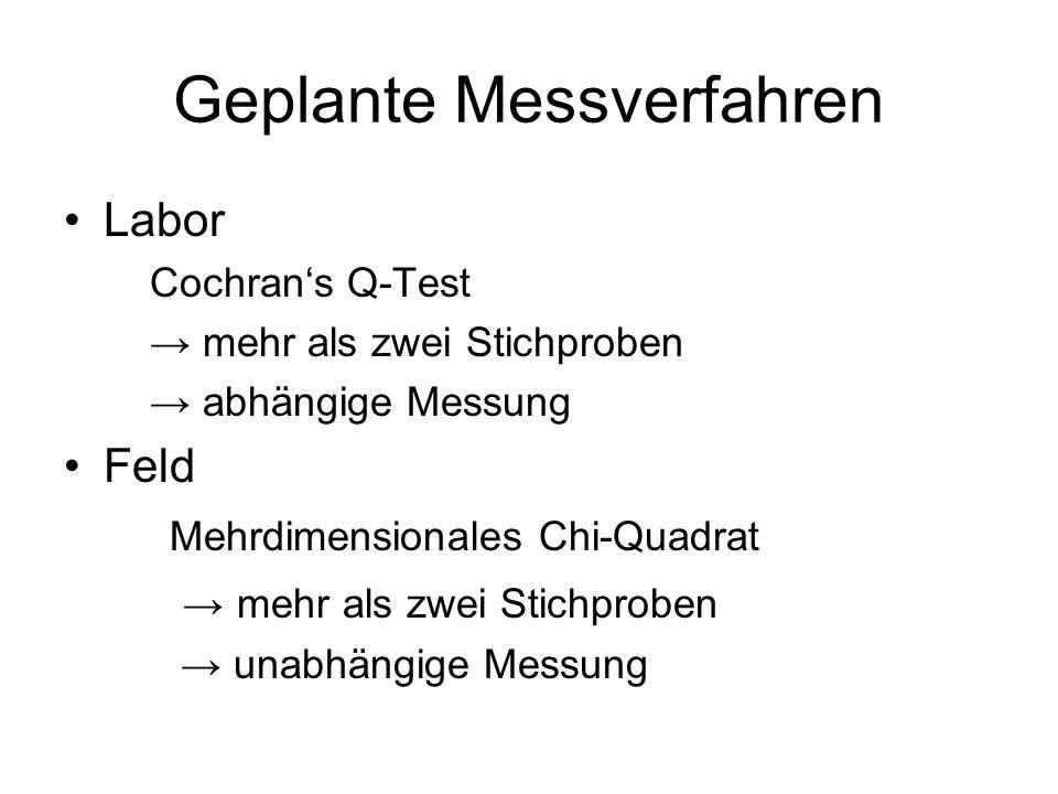 Geplante Messverfahren Labor Cochrans Q-Test mehr als zwei Stichproben abhängige Messung Feld Mehrdimensionales Chi-Quadrat mehr als zwei Stichproben