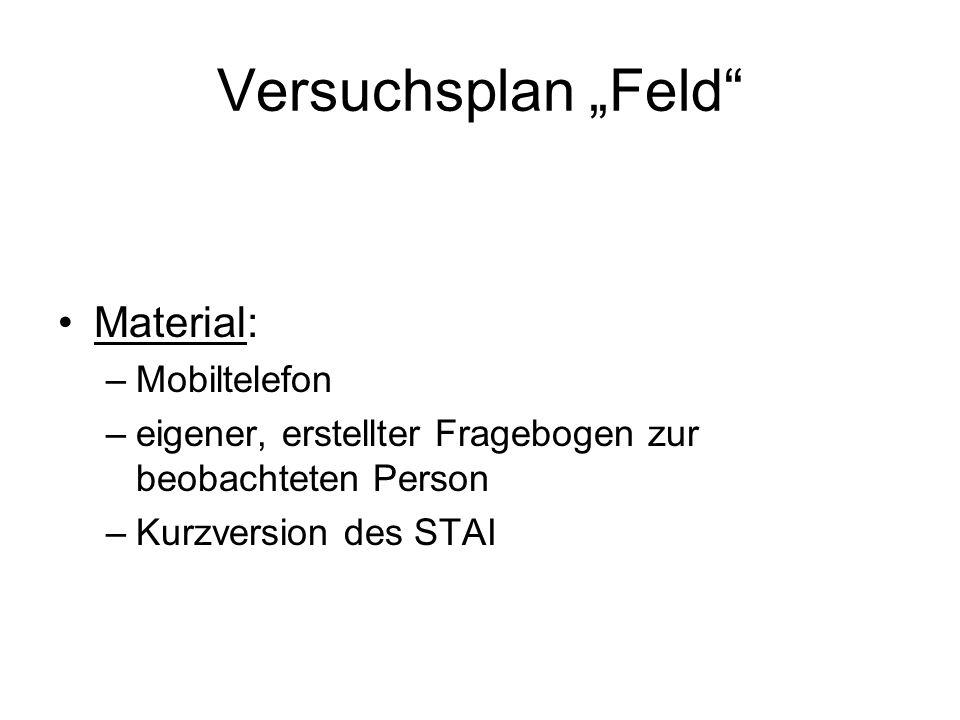 Versuchsplan Feld Material: –Mobiltelefon –eigener, erstellter Fragebogen zur beobachteten Person –Kurzversion des STAI