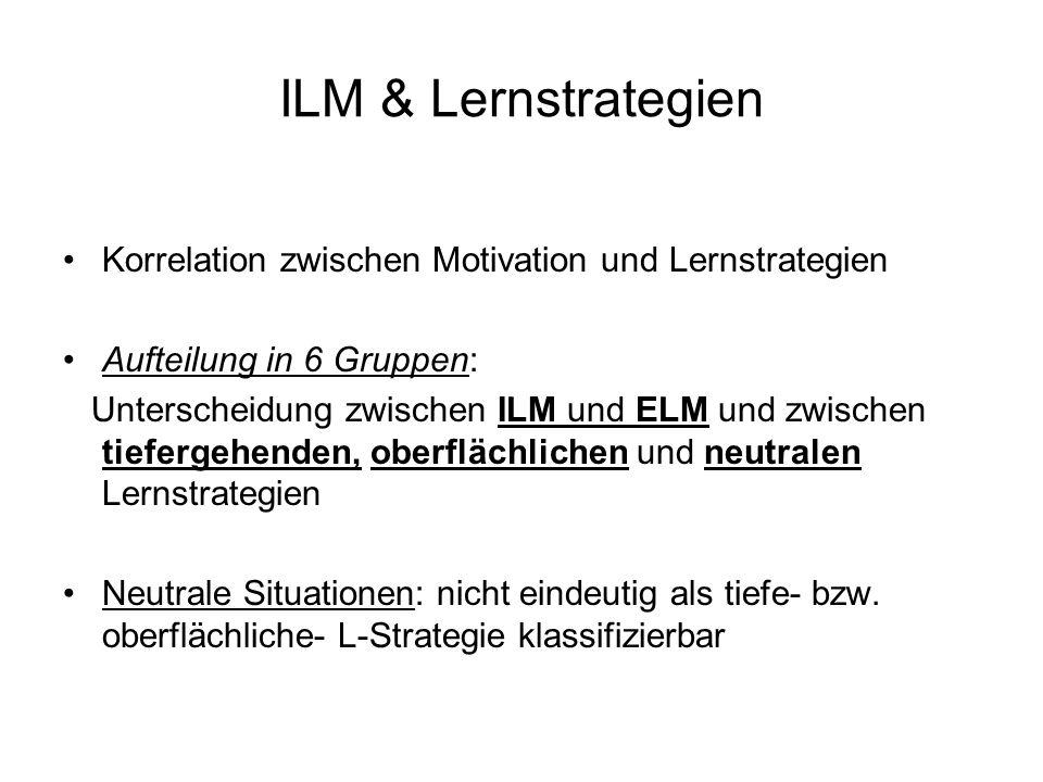 ILM & Lernstrategien Korrelation zwischen Motivation und Lernstrategien Aufteilung in 6 Gruppen: Unterscheidung zwischen ILM und ELM und zwischen tief