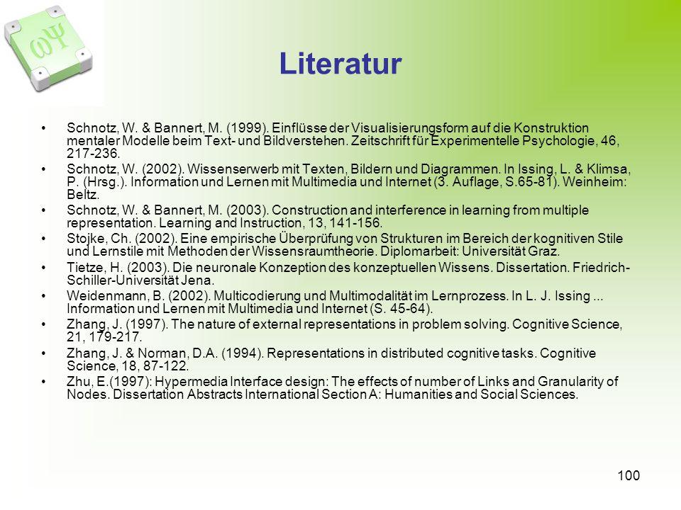100 Literatur Schnotz, W. & Bannert, M. (1999). Einflüsse der Visualisierungsform auf die Konstruktion mentaler Modelle beim Text- und Bildverstehen.