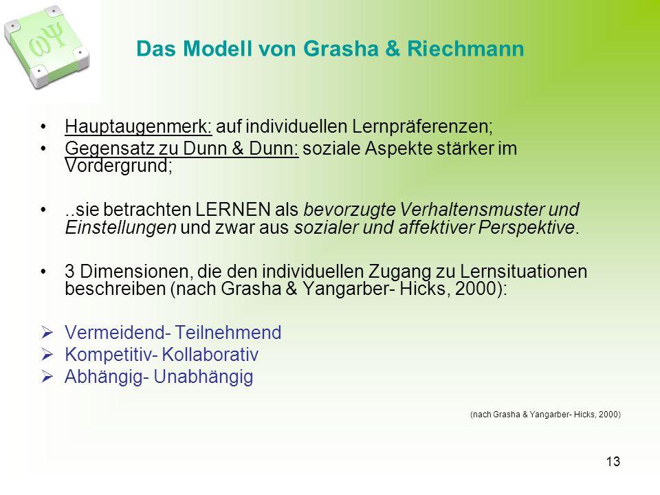 13 Das Modell von Grasha & Riechmann Hauptaugenmerk: auf individuellen Lernpräferenzen; Gegensatz zu Dunn & Dunn: soziale Aspekte stärker im Vordergrund;..sie betrachten LERNEN als bevorzugte Verhaltensmuster und Einstellungen und zwar aus sozialer und affektiver Perspektive.