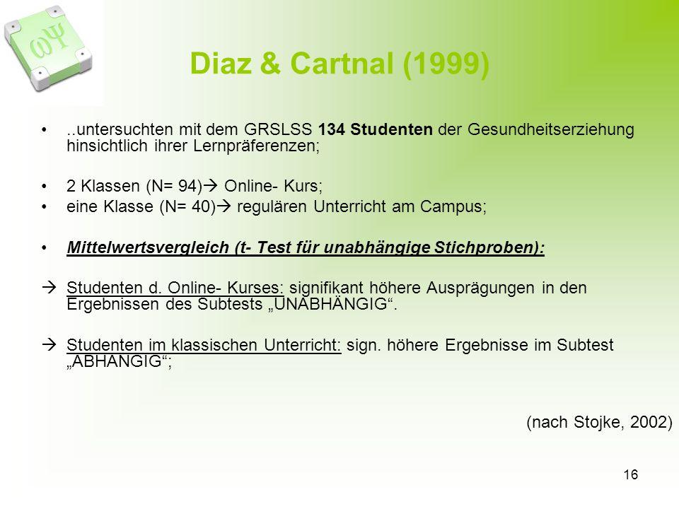 16 Diaz & Cartnal (1999)..untersuchten mit dem GRSLSS 134 Studenten der Gesundheitserziehung hinsichtlich ihrer Lernpräferenzen; 2 Klassen (N= 94) Online- Kurs; eine Klasse (N= 40) regulären Unterricht am Campus; Mittelwertsvergleich (t- Test für unabhängige Stichproben): Studenten d.