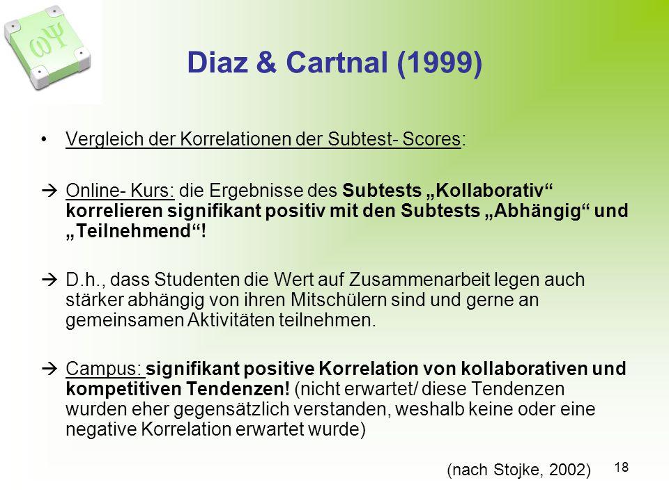 18 Diaz & Cartnal (1999) Vergleich der Korrelationen der Subtest- Scores: Online- Kurs: die Ergebnisse des Subtests Kollaborativ korrelieren signifikant positiv mit den Subtests Abhängig und Teilnehmend.