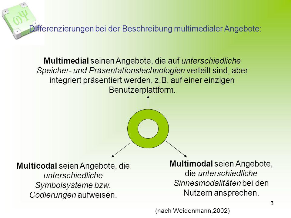 3 Differenzierungen bei der Beschreibung multimedialer Angebote: Multimedial seinen Angebote, die auf unterschiedliche Speicher- und Präsentationstechnologien verteilt sind, aber integriert präsentiert werden, z.B.