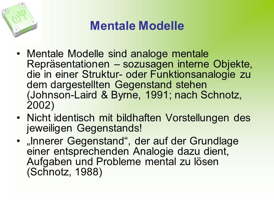 Mentale Modelle Mentale Modelle sind analoge mentale Repräsentationen – sozusagen interne Objekte, die in einer Struktur- oder Funktionsanalogie zu dem dargestellten Gegenstand stehen (Johnson-Laird & Byrne, 1991; nach Schnotz, 2002) Nicht identisch mit bildhaften Vorstellungen des jeweiligen Gegenstands.