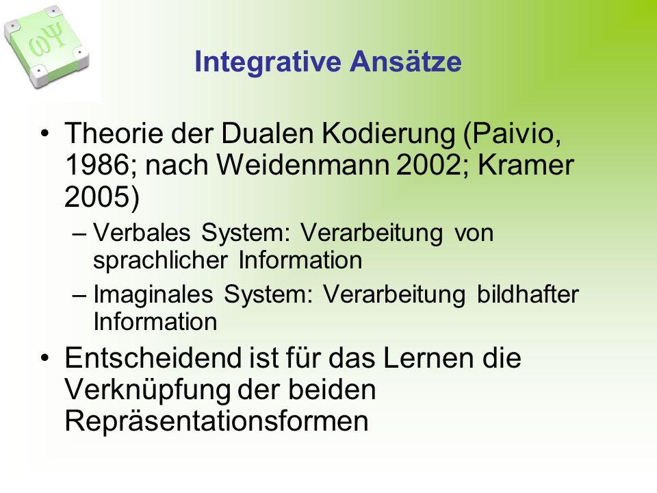 Theorie der Dualen Kodierung (Paivio, 1986; nach Weidenmann 2002; Kramer 2005) –Verbales System: Verarbeitung von sprachlicher Information –Imaginales System: Verarbeitung bildhafter Information Entscheidend ist für das Lernen die Verknüpfung der beiden Repräsentationsformen
