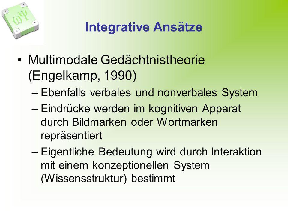 Integrative Ansätze Multimodale Gedächtnistheorie (Engelkamp, 1990) –Ebenfalls verbales und nonverbales System –Eindrücke werden im kognitiven Apparat durch Bildmarken oder Wortmarken repräsentiert –Eigentliche Bedeutung wird durch Interaktion mit einem konzeptionellen System (Wissensstruktur) bestimmt