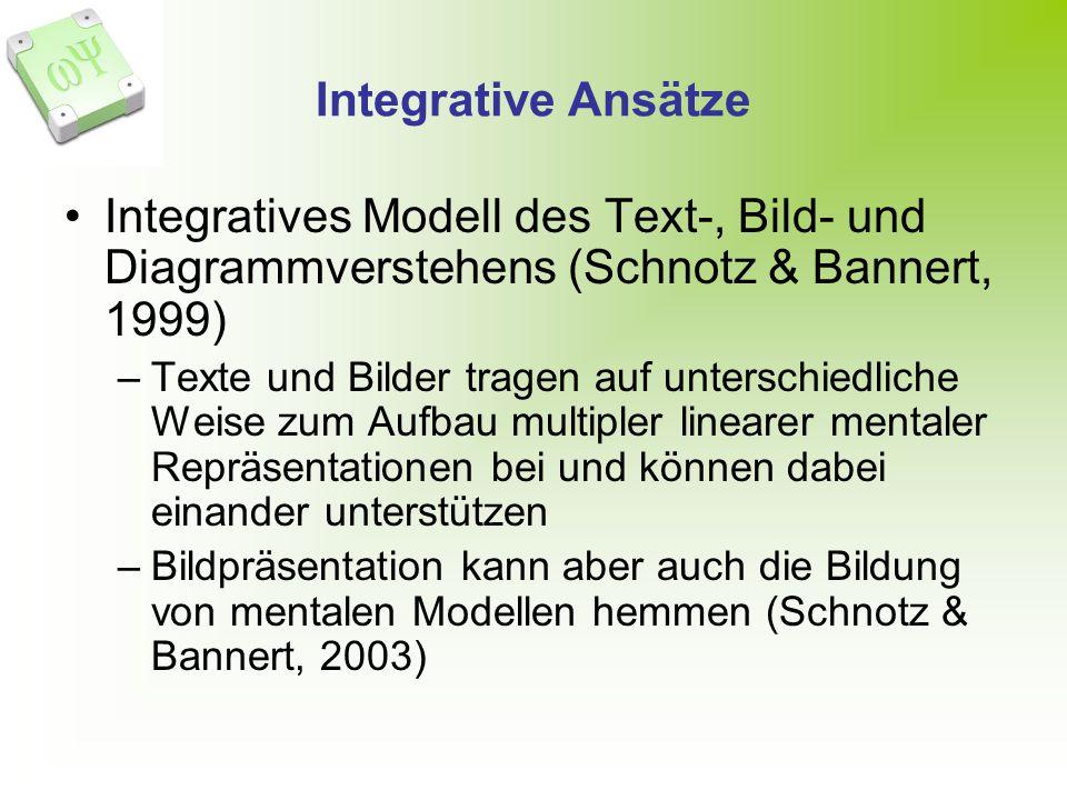 Integrative Ansätze Integratives Modell des Text-, Bild- und Diagrammverstehens (Schnotz & Bannert, 1999) –Texte und Bilder tragen auf unterschiedlich