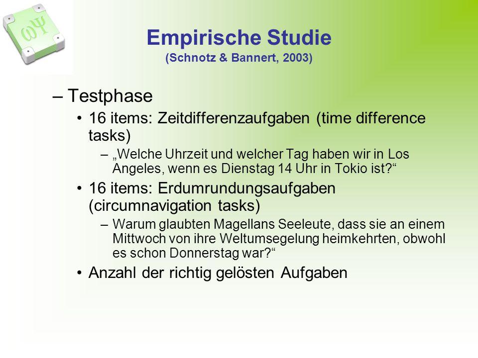 Empirische Studie (Schnotz & Bannert, 2003) –Testphase 16 items: Zeitdifferenzaufgaben (time difference tasks) –Welche Uhrzeit und welcher Tag haben wir in Los Angeles, wenn es Dienstag 14 Uhr in Tokio ist.