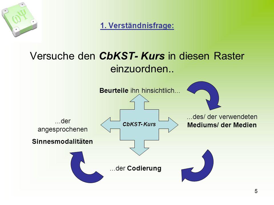 5 1.Verständnisfrage: Versuche den CbKST- Kurs in diesen Raster einzuordnen..