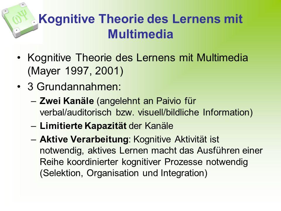 Kognitive Theorie des Lernens mit Multimedia Kognitive Theorie des Lernens mit Multimedia (Mayer 1997, 2001) 3 Grundannahmen: –Zwei Kanäle (angelehnt an Paivio für verbal/auditorisch bzw.