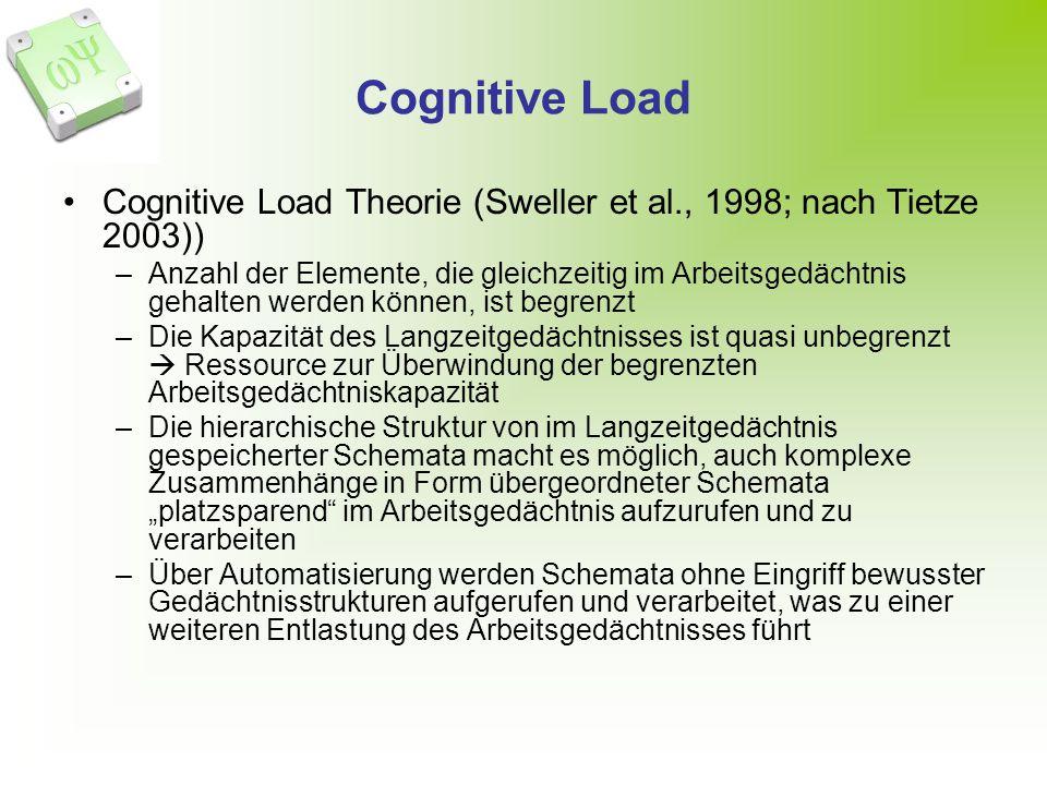 Cognitive Load Cognitive Load Theorie (Sweller et al., 1998; nach Tietze 2003)) –Anzahl der Elemente, die gleichzeitig im Arbeitsgedächtnis gehalten werden können, ist begrenzt –Die Kapazität des Langzeitgedächtnisses ist quasi unbegrenzt Ressource zur Überwindung der begrenzten Arbeitsgedächtniskapazität –Die hierarchische Struktur von im Langzeitgedächtnis gespeicherter Schemata macht es möglich, auch komplexe Zusammenhänge in Form übergeordneter Schemata platzsparend im Arbeitsgedächtnis aufzurufen und zu verarbeiten –Über Automatisierung werden Schemata ohne Eingriff bewusster Gedächtnisstrukturen aufgerufen und verarbeitet, was zu einer weiteren Entlastung des Arbeitsgedächtnisses führt