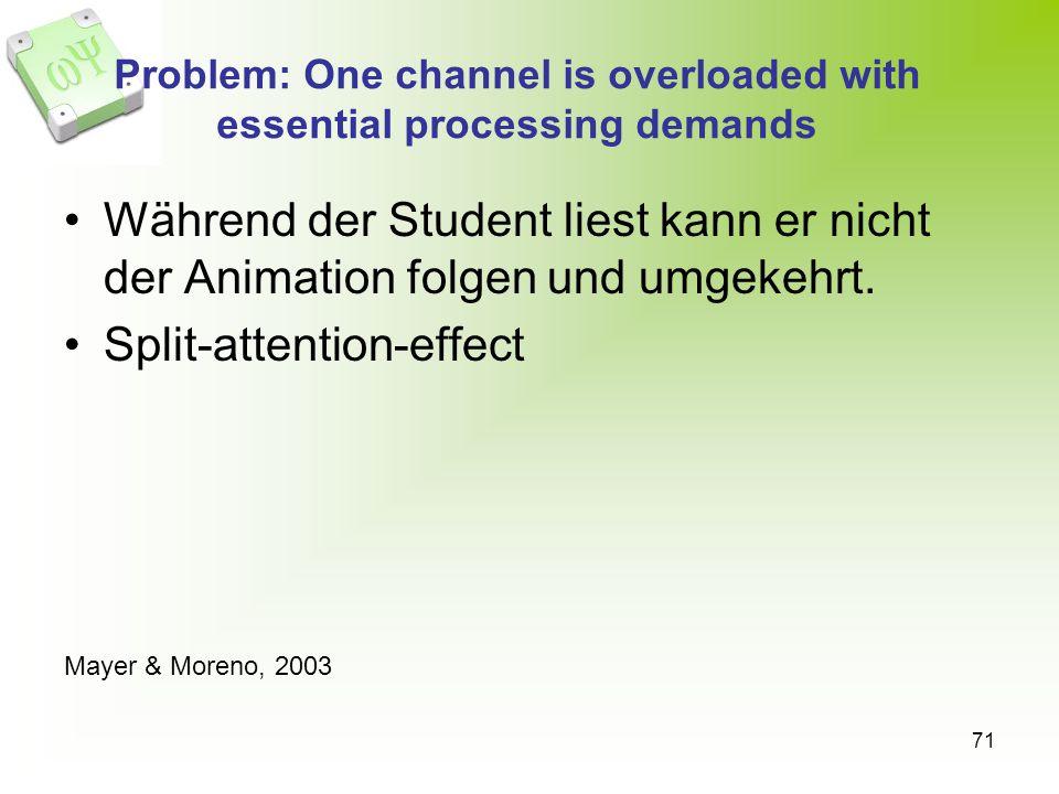 71 Problem: One channel is overloaded with essential processing demands Während der Student liest kann er nicht der Animation folgen und umgekehrt.