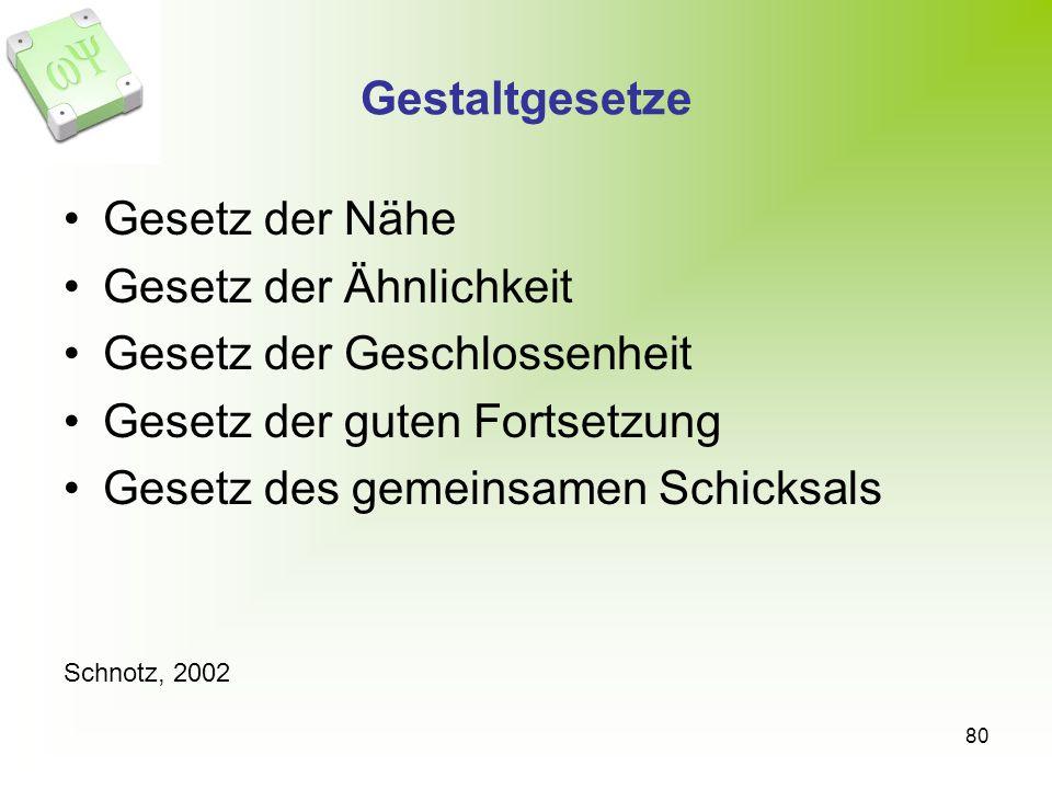 80 Gestaltgesetze Gesetz der Nähe Gesetz der Ähnlichkeit Gesetz der Geschlossenheit Gesetz der guten Fortsetzung Gesetz des gemeinsamen Schicksals Schnotz, 2002