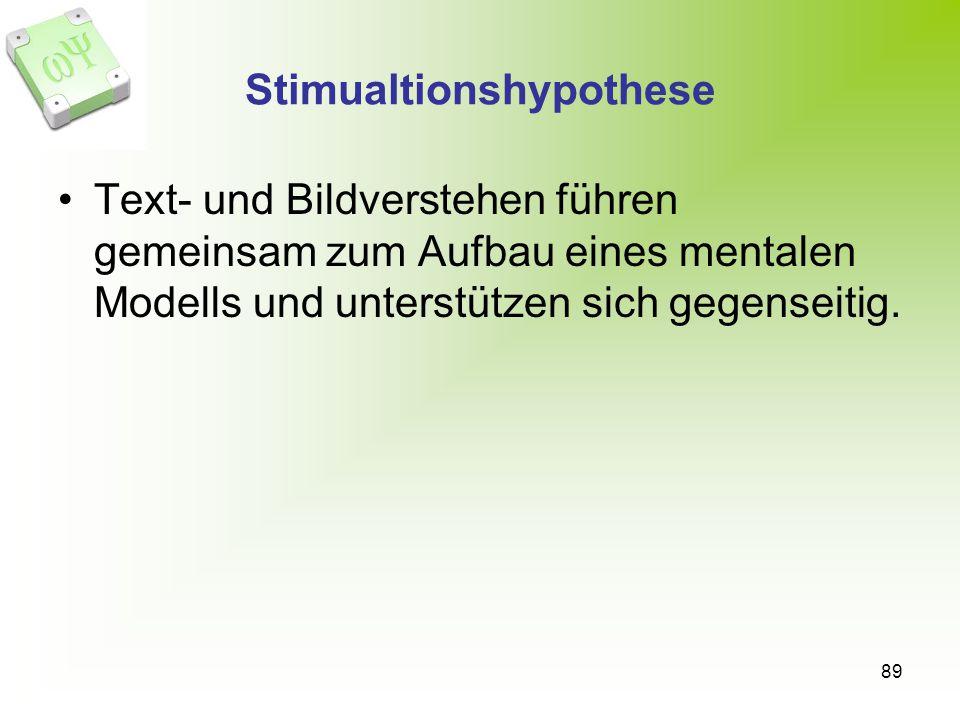 89 Stimualtionshypothese Text- und Bildverstehen führen gemeinsam zum Aufbau eines mentalen Modells und unterstützen sich gegenseitig.