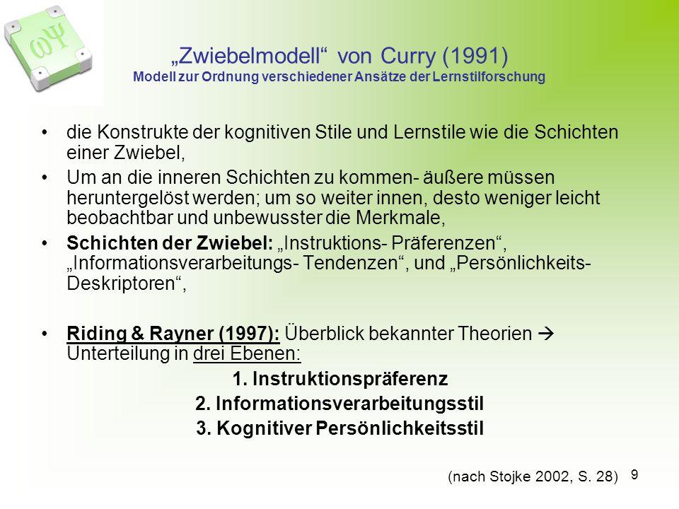 9 Zwiebelmodell von Curry (1991) Modell zur Ordnung verschiedener Ansätze der Lernstilforschung die Konstrukte der kognitiven Stile und Lernstile wie die Schichten einer Zwiebel, Um an die inneren Schichten zu kommen- äußere müssen heruntergelöst werden; um so weiter innen, desto weniger leicht beobachtbar und unbewusster die Merkmale, Schichten der Zwiebel: Instruktions- Präferenzen, Informationsverarbeitungs- Tendenzen, und Persönlichkeits- Deskriptoren, Riding & Rayner (1997): Überblick bekannter Theorien Unterteilung in drei Ebenen: 1.