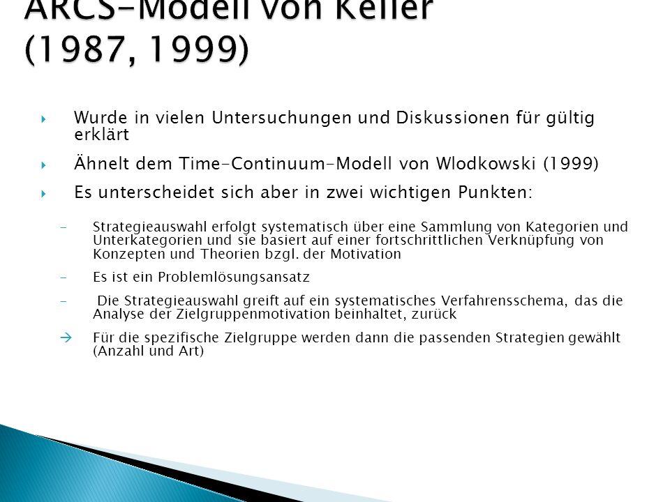 Wurde in vielen Untersuchungen und Diskussionen für gültig erklärt Ähnelt dem Time-Continuum-Modell von Wlodkowski (1999) Es unterscheidet sich aber i