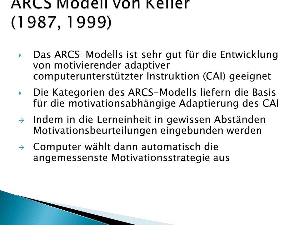 Das ARCS-Modells ist sehr gut für die Entwicklung von motivierender adaptiver computerunterstützter Instruktion (CAI) geeignet Die Kategorien des ARCS