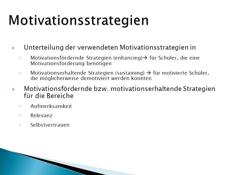 Unterteilung der verwendeten Motivationsstrategien in Motivationsfördernde Strategien (enhancing) für Schüler, die eine Motivationsförderung benötigen