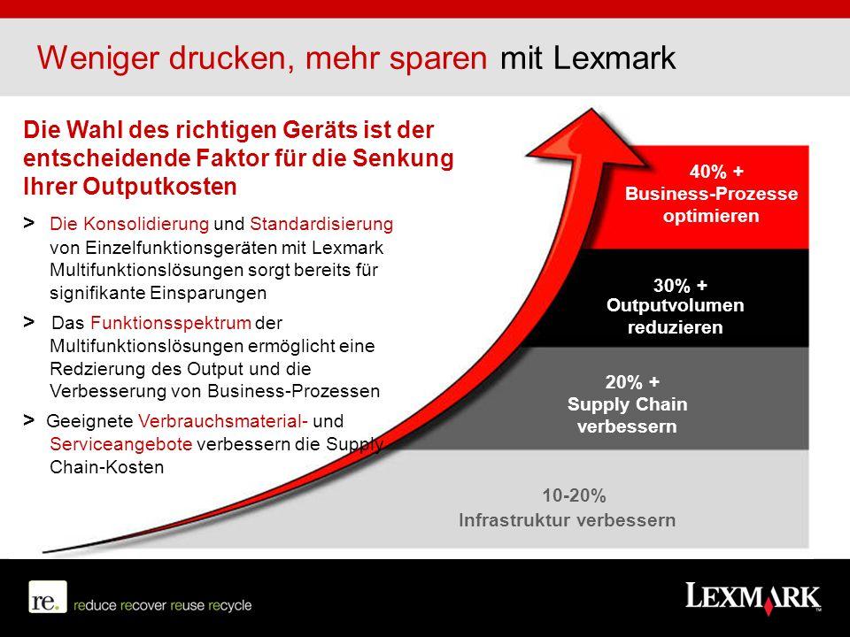 Infrastruktur verbessern 10-20% Business-Prozesse optimieren 40% + Outputvolumen reduzieren 30% + Supply Chain verbessern 20% + Weniger drucken, mehr