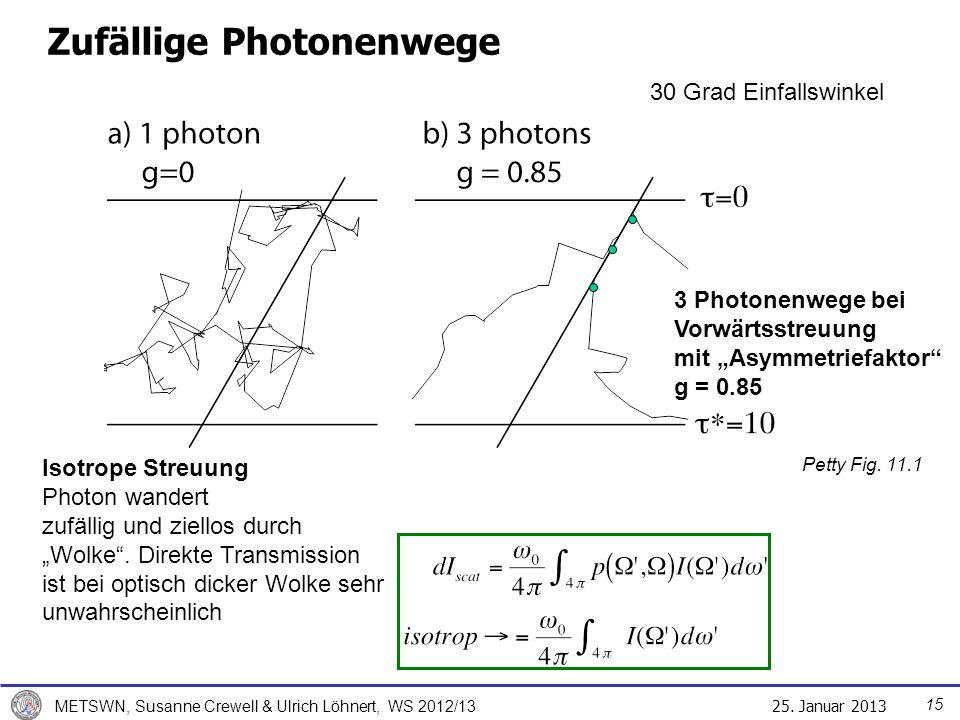 25. Januar 2013 METSWN, Susanne Crewell & Ulrich Löhnert, WS 2012/13 Zufällige Photonenwege Isotrope Streuung Photon wandert zufällig und ziellos durc