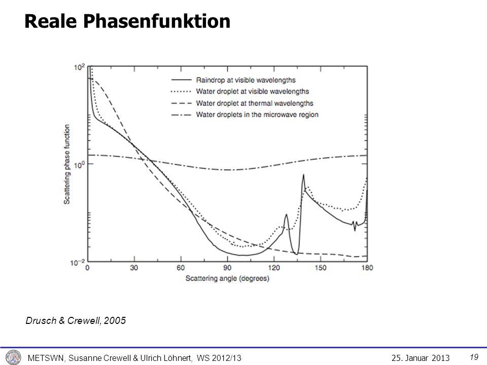25. Januar 2013 METSWN, Susanne Crewell & Ulrich Löhnert, WS 2012/13 Reale Phasenfunktion Drusch & Crewell, 2005 19